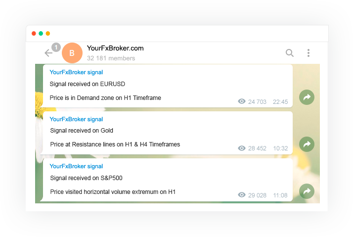 Telegram alerts for MetaTrader terminal