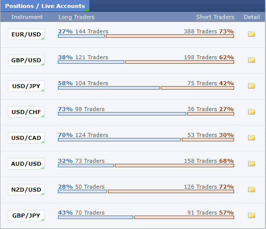 forex factory positions tracker