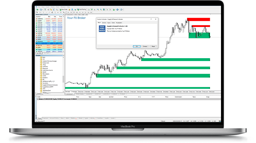 Trading indicators expert advisors and scripts for MetaTrader